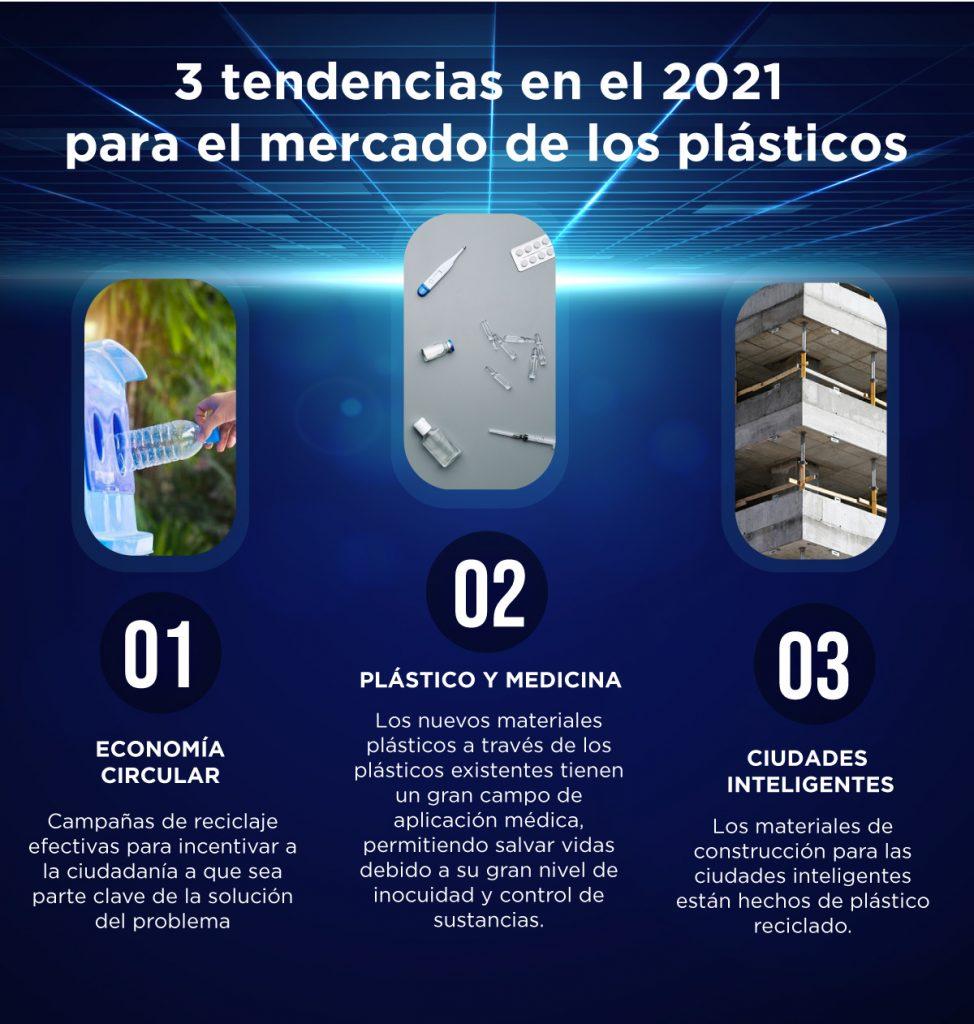 Las 3 tendencias del plástico